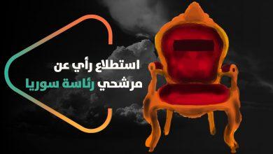 صورة استطلاع رأي عن مرشحي رئاسة سوريا