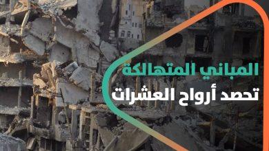 صورة المباني المتهالكة في سوريا تحصد أرواح العشرات