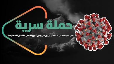 صورة حملة سرية في مدينة حلب ضد نشر إيران فيروس كورونا في مناطق المعارضة