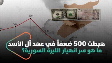 صورة هبطت 500 ضعفاً في عهد آل الأسد .. ما هو سر انهيار الليرة السورية؟