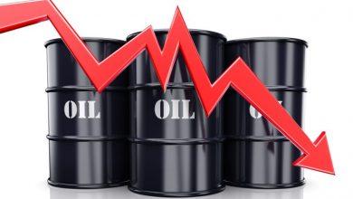صورة أسعار النفط تتراجع  أمام ضغوطات عودة تسارع تفشي فيروس كورونا